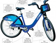 Citi Bike:  NYC Bike Share Finally Ready To Launch