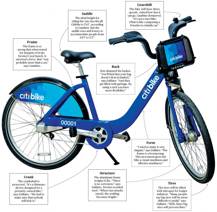 citi-bike-meet-the-bike